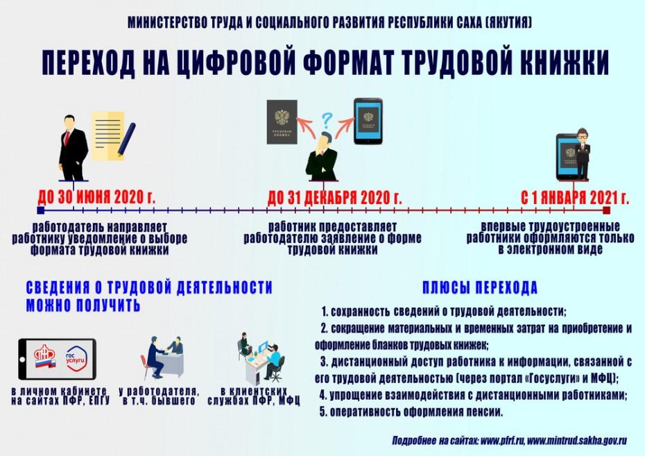 С 2020 года вводится электронный формат трудовых книжек