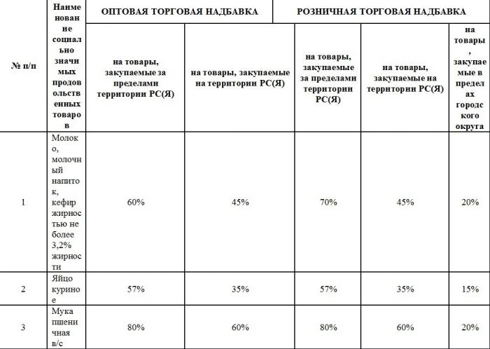 """Как оформить и получить звание """"Ветеран труда"""" России в 2018 году: какие"""