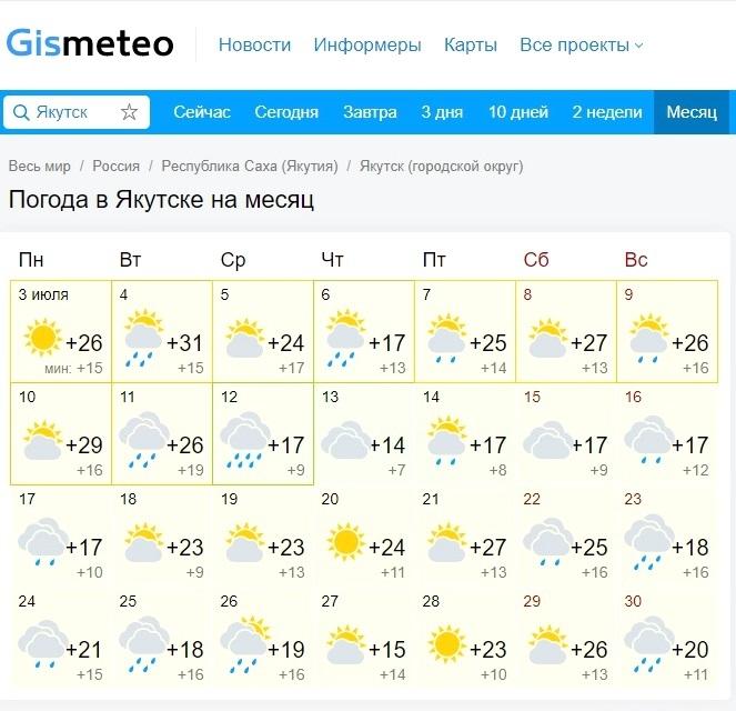 Погода на апрель от гисметео